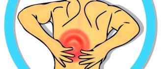 боль в спине пояснице причины лечение